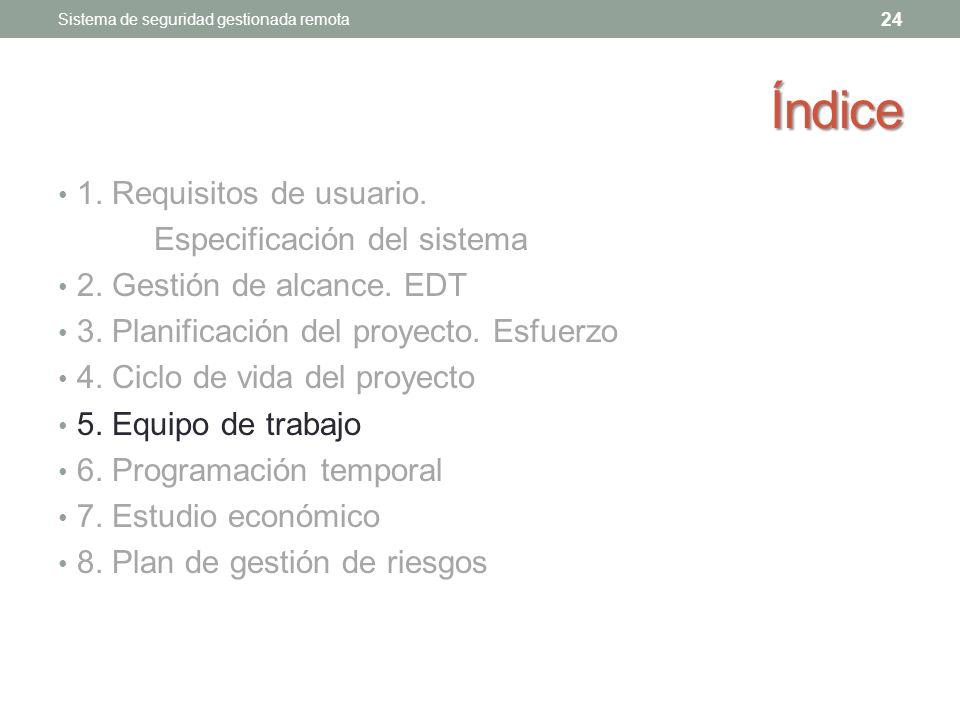 Índice 1.Requisitos de usuario. Especificación del sistema 2.