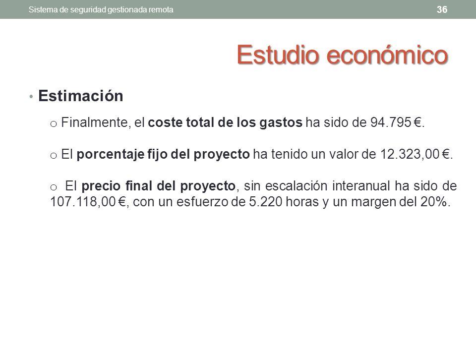 Estudio económico Estimación 36 Sistema de seguridad gestionada remota o Finalmente, el coste total de los gastos ha sido de 94.795.