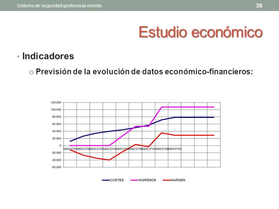 Estudio económico Indicadores 38 Sistema de seguridad gestionada remota o Previsión de la evolución de datos económico-financieros: