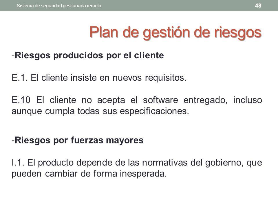 Plan de gestión de riesgos 48 Sistema de seguridad gestionada remota -Riesgos producidos por el cliente E.1.