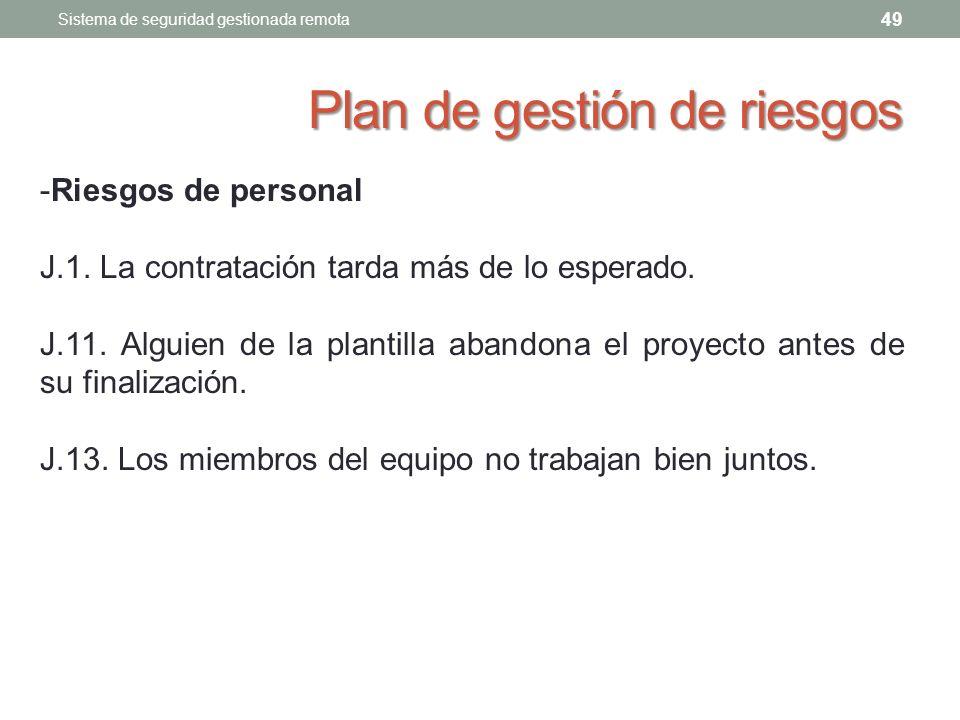 Plan de gestión de riesgos 49 Sistema de seguridad gestionada remota -Riesgos de personal J.1.