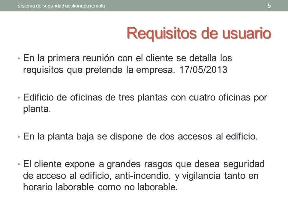 Requisitos de usuario En la primera reunión con el cliente se detalla los requisitos que pretende la empresa.