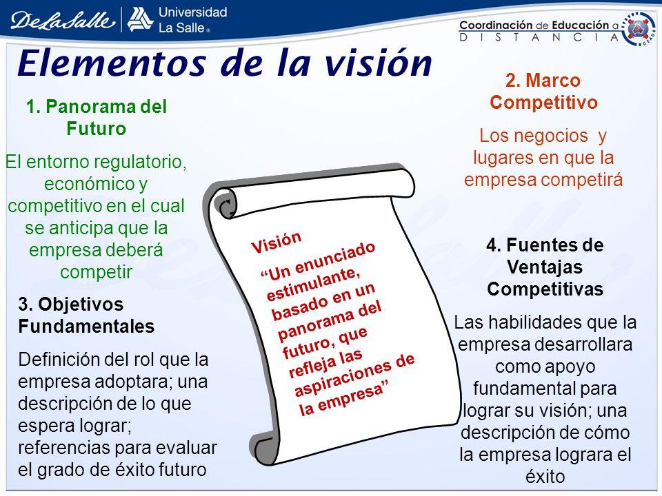 Elementos de la visión 1. Panorama del Futuro El entorno regulatorio, económico y competitivo en el cual se anticipa que la empresa deberá competir 4.