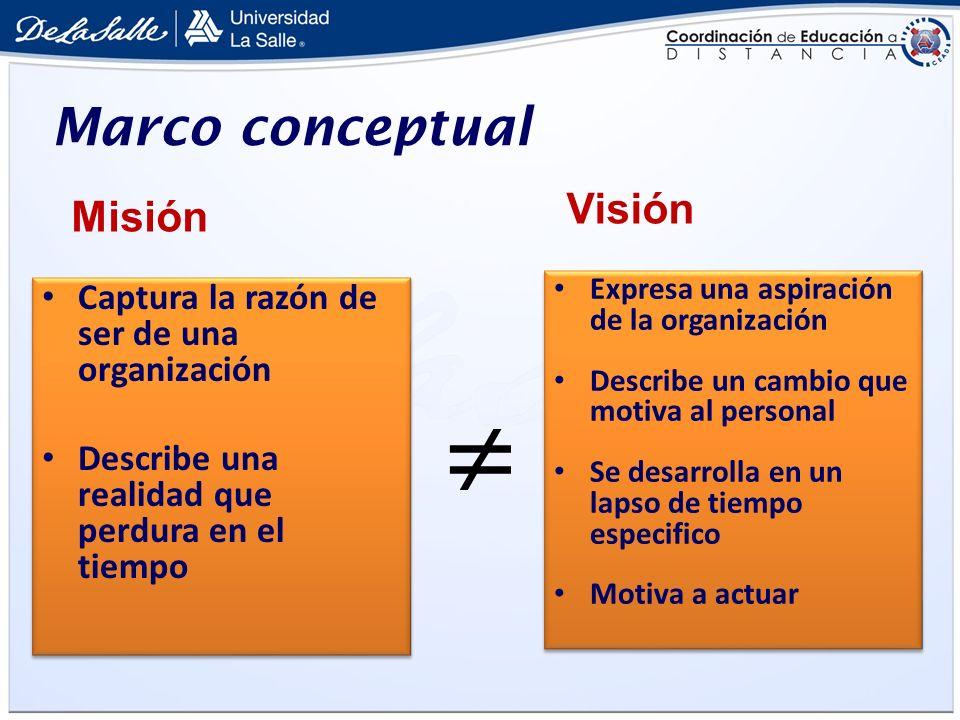 Marco conceptual Captura la razón de ser de una organización Describe una realidad que perdura en el tiempo Captura la razón de ser de una organizació