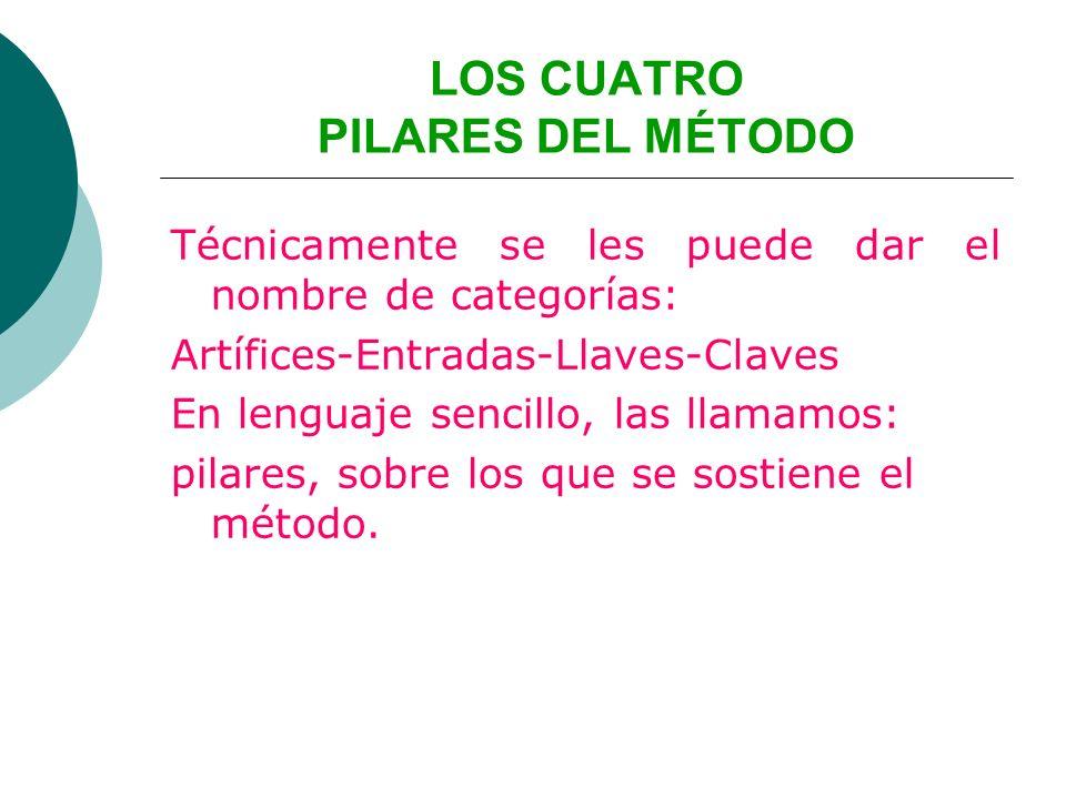 LOS CUATRO PILARES DEL MÉTODO Técnicamente se les puede dar el nombre de categorías: Artífices-Entradas-Llaves-Claves En lenguaje sencillo, las llamam