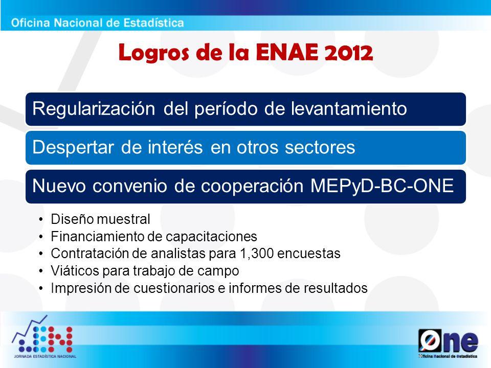 Próximas acciones Diseminación del informe en físico de la ENAE 2009 Acercamiento a los grandes grupos empresariales Acercamiento a los gremios Actualización portal web ENAE