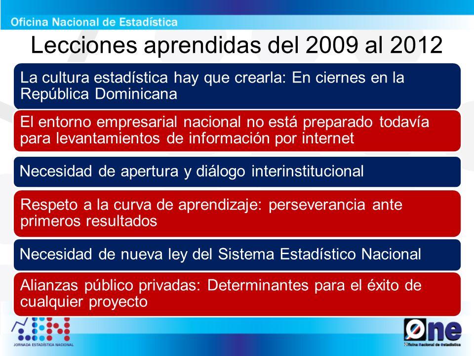 Gracias… ENAE 2011: Una segunda experiencia muy alentadora ENAE 2012: El nuevo reto Luis Madera Sued Encargado del Departamento de Estadísticas Económicas Oficina Nacional de Estadística Luis.madera@one.gob.do