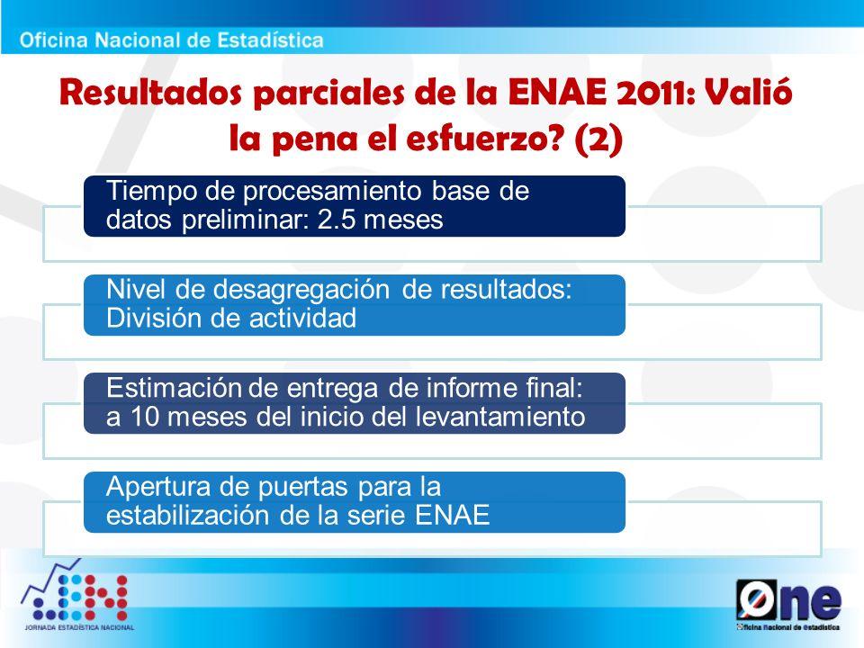 La caldera no se puede apagar: Proyecto ENAE 2012