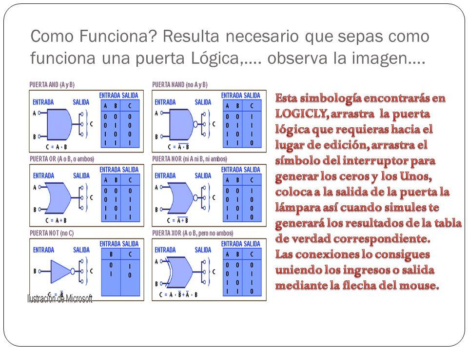 Como Funciona? Resulta necesario que sepas como funciona una puerta Lógica,…. observa la imagen….