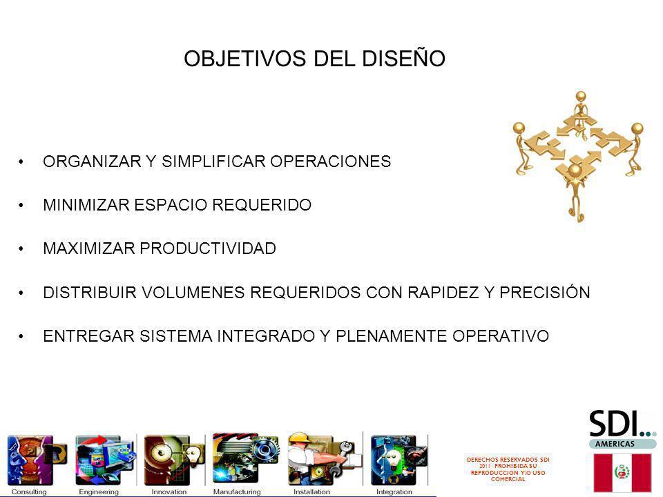 DERECHOS RESERVADOS SDI 2011 PROHIBIDA SU REPRODUCCION Y/O USO COMERCIAL OBJETIVOS DEL DISEÑO ORGANIZAR Y SIMPLIFICAR OPERACIONES MINIMIZAR ESPACIO REQUERIDO MAXIMIZAR PRODUCTIVIDAD DISTRIBUIR VOLUMENES REQUERIDOS CON RAPIDEZ Y PRECISIÓN ENTREGAR SISTEMA INTEGRADO Y PLENAMENTE OPERATIVO
