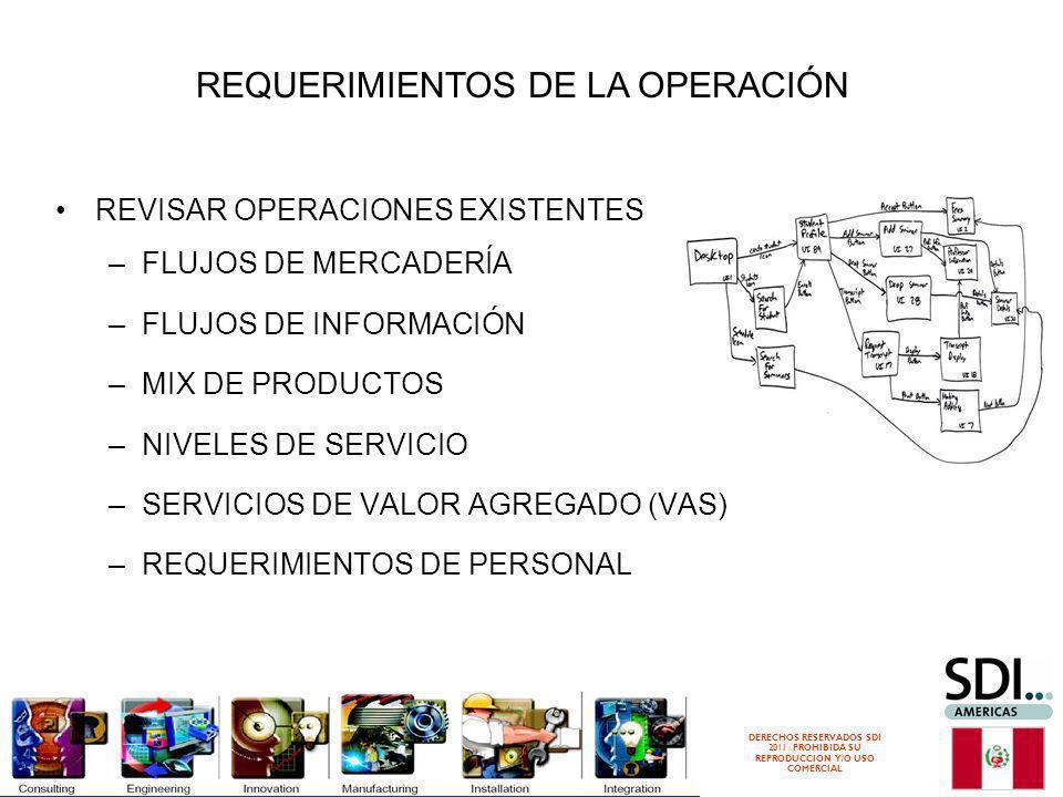 DERECHOS RESERVADOS SDI 2011 PROHIBIDA SU REPRODUCCION Y/O USO COMERCIAL REQUERIMIENTOS DE LA OPERACIÓN REVISAR OPERACIONES EXISTENTES –FLUJOS DE MERCADERÍA –FLUJOS DE INFORMACIÓN –MIX DE PRODUCTOS –NIVELES DE SERVICIO –SERVICIOS DE VALOR AGREGADO (VAS) –REQUERIMIENTOS DE PERSONAL