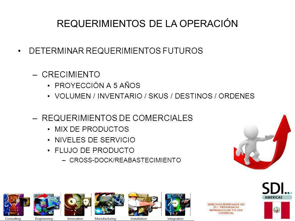 DERECHOS RESERVADOS SDI 2011 PROHIBIDA SU REPRODUCCION Y/O USO COMERCIAL DETERMINAR REQUERIMIENTOS FUTUROS –CRECIMIENTO PROYECCIÓN A 5 AÑOS VOLUMEN / INVENTARIO / SKUS / DESTINOS / ORDENES –REQUERIMIENTOS DE COMERCIALES MIX DE PRODUCTOS NIVELES DE SERVICIO FLUJO DE PRODUCTO –CROSS-DOCK/REABASTECIMIENTO REQUERIMIENTOS DE LA OPERACIÓN