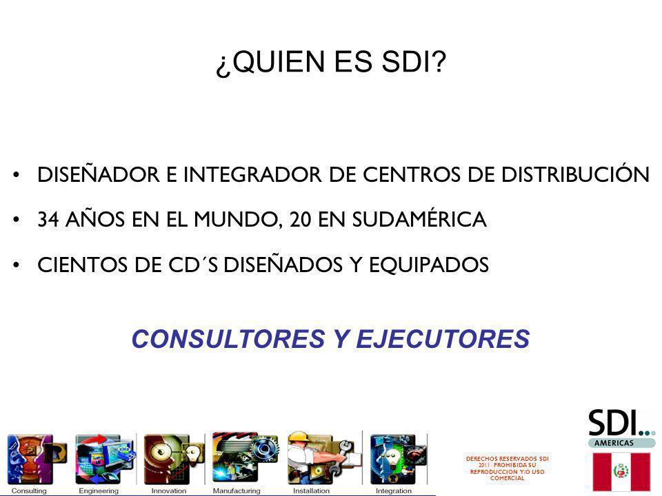 DERECHOS RESERVADOS SDI 2011 PROHIBIDA SU REPRODUCCION Y/O USO COMERCIAL PASOS A SEGUIR PARA LOGRAR UN BUEN CD DOCUMENTAR SITUACIÓN OPERACIONAL ACTUAL –VOLÚMENES MANEJADOS –INDICES CLAVE DE DESEMPEÑO (KPIs) DOCUMENTAR REQUERIMIENTOS OPERACIONALES FUTUROS QUE APOYEN OBJETIVOS COMERCIALES Y FINANCIEROS QUE ENTREGUEN LOS ÍNDICES CLAVE DE DESEMPEÑO REQUERIDOS GENERAR PROYECCIONES DE FLUJO DE MERCADERÍA GENERAR CONCEPTOS DE SOLUCIÓN SEGÚN FLUJOS VALIDAR Y CONSENSUAR SOLUCIÓN CONCEPTUAL DISEÑAR E IMPLEMENTAR SOLUCIÓN CONSENSUADA