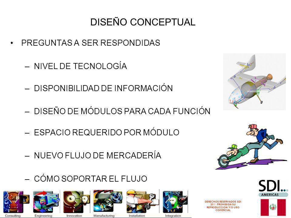DERECHOS RESERVADOS SDI 2011 PROHIBIDA SU REPRODUCCION Y/O USO COMERCIAL DISEÑO CONCEPTUAL PREGUNTAS A SER RESPONDIDAS –NIVEL DE TECNOLOGÍA –DISPONIBILIDAD DE INFORMACIÓN –DISEÑO DE MÓDULOS PARA CADA FUNCIÓN –ESPACIO REQUERIDO POR MÓDULO –NUEVO FLUJO DE MERCADERÍA –CÓMO SOPORTAR EL FLUJO