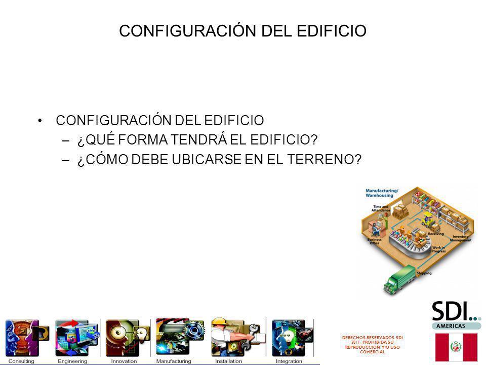 DERECHOS RESERVADOS SDI 2011 PROHIBIDA SU REPRODUCCION Y/O USO COMERCIAL CONFIGURACIÓN DEL EDIFICIO –¿QUÉ FORMA TENDRÁ EL EDIFICIO.