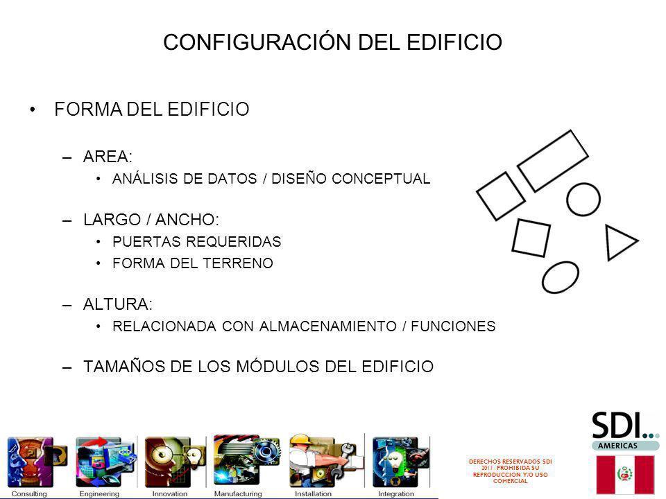 DERECHOS RESERVADOS SDI 2011 PROHIBIDA SU REPRODUCCION Y/O USO COMERCIAL FORMA DEL EDIFICIO –AREA: ANÁLISIS DE DATOS / DISEÑO CONCEPTUAL –LARGO / ANCHO: PUERTAS REQUERIDAS FORMA DEL TERRENO –ALTURA: RELACIONADA CON ALMACENAMIENTO / FUNCIONES –TAMAÑOS DE LOS MÓDULOS DEL EDIFICIO CONFIGURACIÓN DEL EDIFICIO