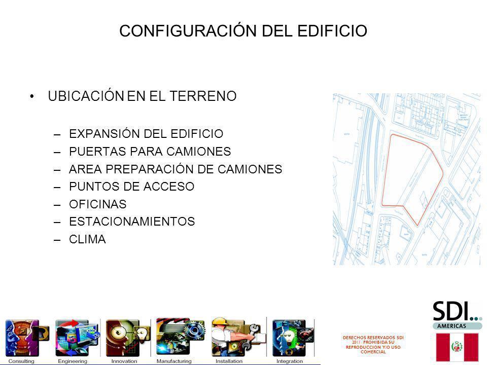 DERECHOS RESERVADOS SDI 2011 PROHIBIDA SU REPRODUCCION Y/O USO COMERCIAL UBICACIÓN EN EL TERRENO –EXPANSIÓN DEL EDIFICIO –PUERTAS PARA CAMIONES –AREA PREPARACIÓN DE CAMIONES –PUNTOS DE ACCESO –OFICINAS –ESTACIONAMIENTOS –CLIMA CONFIGURACIÓN DEL EDIFICIO
