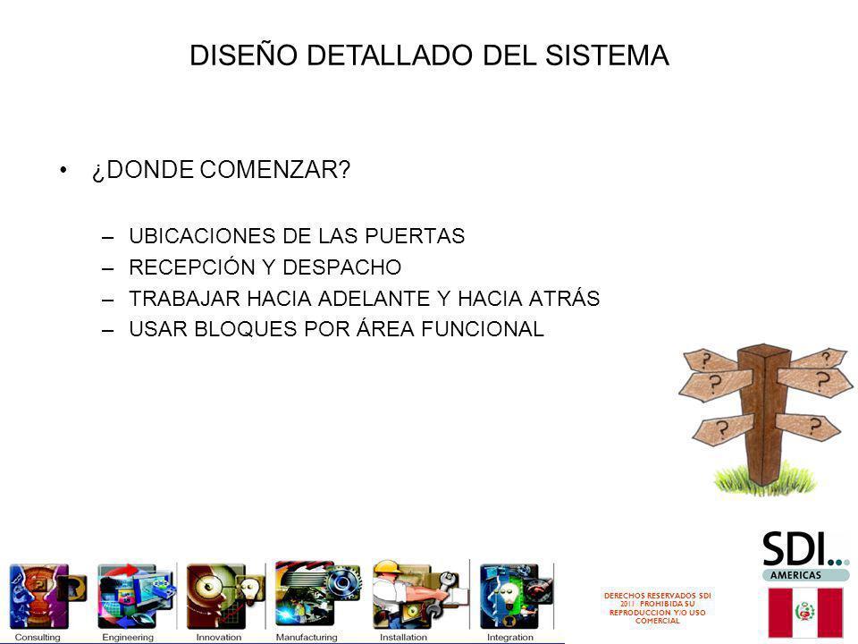 DERECHOS RESERVADOS SDI 2011 PROHIBIDA SU REPRODUCCION Y/O USO COMERCIAL DISEÑO DETALLADO DEL SISTEMA ¿DONDE COMENZAR.