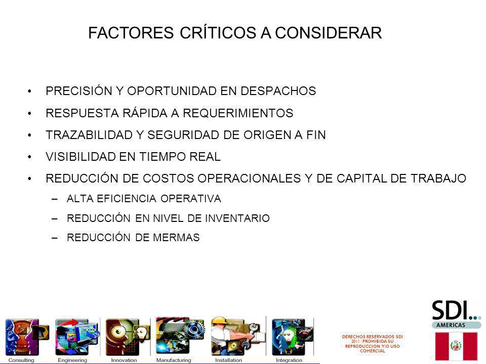 DERECHOS RESERVADOS SDI 2011 PROHIBIDA SU REPRODUCCION Y/O USO COMERCIAL PRECISIÓN Y OPORTUNIDAD EN DESPACHOS RESPUESTA RÁPIDA A REQUERIMIENTOS TRAZABILIDAD Y SEGURIDAD DE ORIGEN A FIN VISIBILIDAD EN TIEMPO REAL REDUCCIÓN DE COSTOS OPERACIONALES Y DE CAPITAL DE TRABAJO –ALTA EFICIENCIA OPERATIVA –REDUCCIÓN EN NIVEL DE INVENTARIO –REDUCCIÓN DE MERMAS FACTORES CRÍTICOS A CONSIDERAR