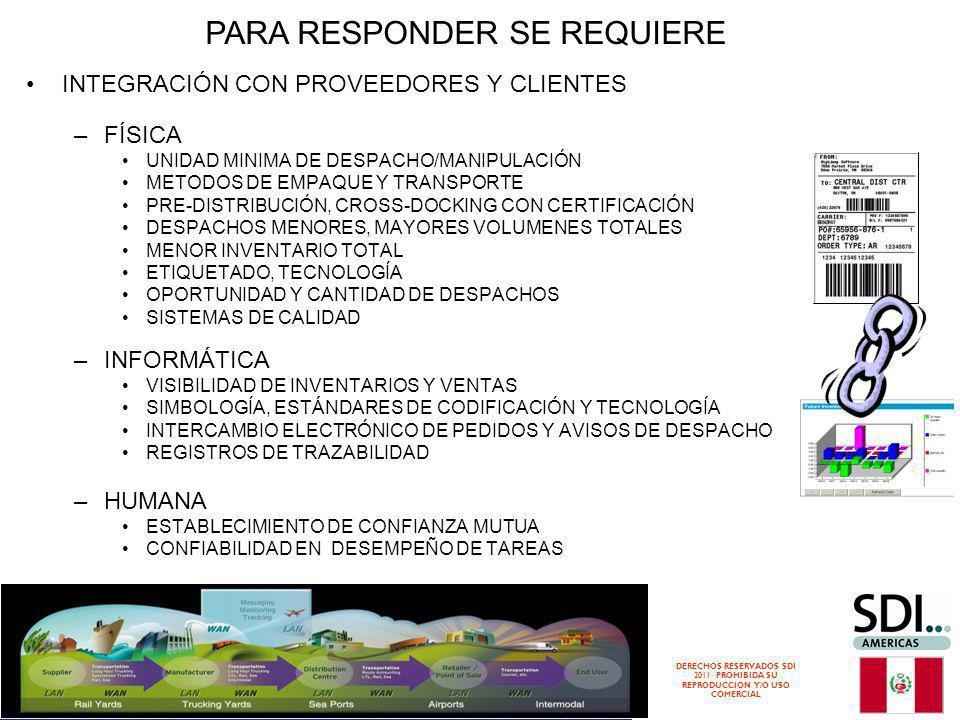 DERECHOS RESERVADOS SDI 2011 PROHIBIDA SU REPRODUCCION Y/O USO COMERCIAL CAPACIDADES INTERNAS –FÍSICAS CENTRO DE DISTRIBUCIÓN DISEÑADO A MEDIDA »EFICIENCIA OPERATIVA »VELOCIDAD »CAPACIDAD DE RESPUESTA »INVERSIÓN ACORDE A NECESIDADES »DE SIMPLE A SOFISTICADO –INFORMÁTICAS SISTEMA WMS »OPERACIÓN DIRIGIDA POR RF RECEPCIÓN, ALMACENAMIENTO, PICKING, DESPACHO Y PROCESOS DE VALOR AGREGADO »CONTROL DE UBICACIONES »VISIBILIDAD Y TRAZABILIDAD DE INVENTARIOS »HUMANAS »MANEJO DEL CAMBIO »DURANTE DESARROLLO DEL PROYECTO »DURANTE PUESTA EN OPERACIÓN PARA RESPONDER SE REQUIERE