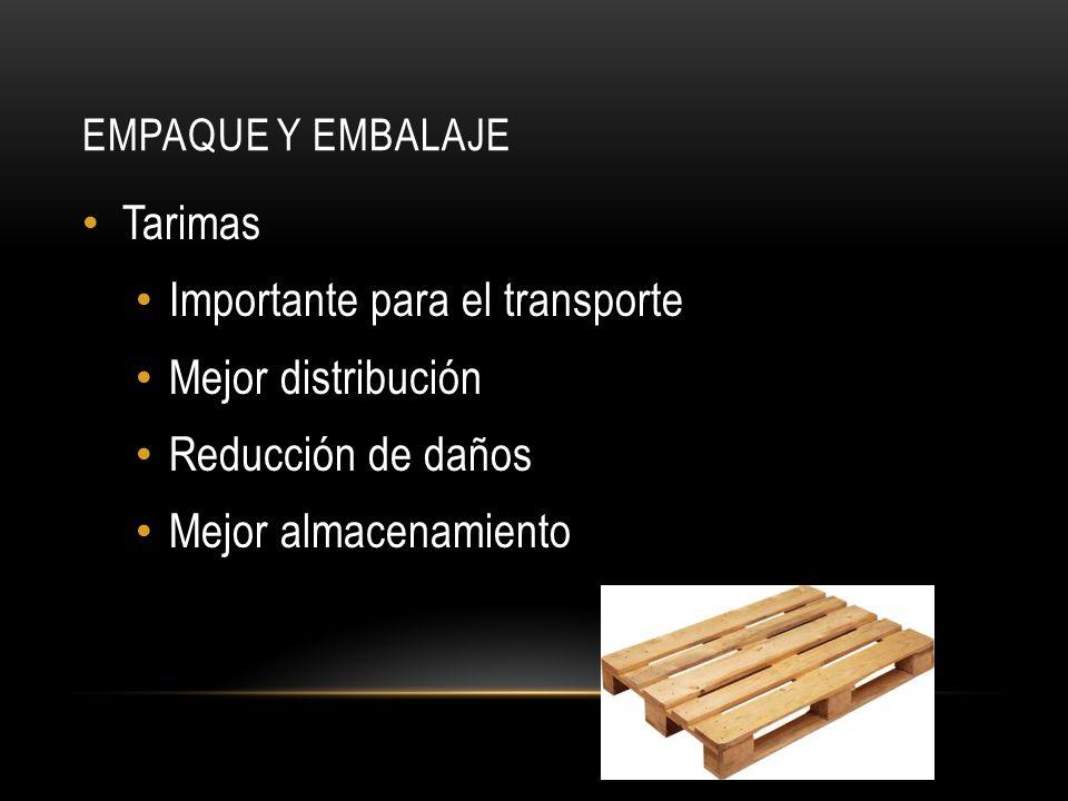 EMPAQUE Y EMBALAJE Tarimas Importante para el transporte Mejor distribución Reducción de daños Mejor almacenamiento