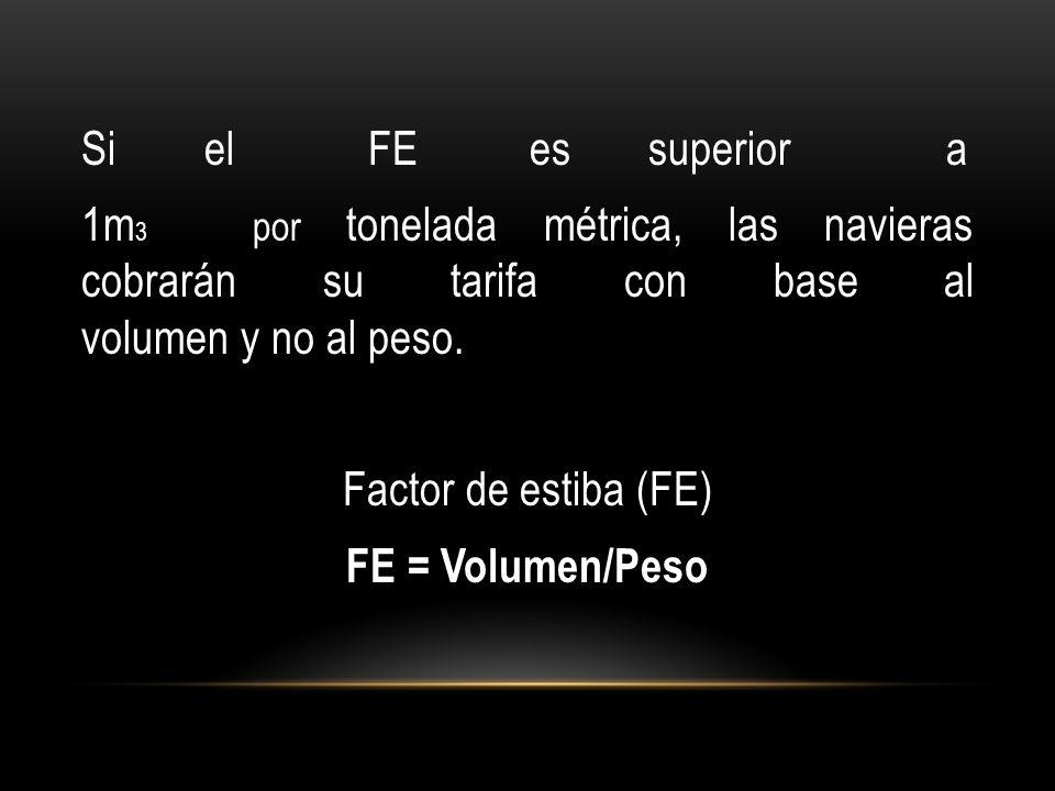 Si el FE es superior a 1m 3 por tonelada métrica, las navieras cobrarán su tarifa con base al volumen y no al peso.