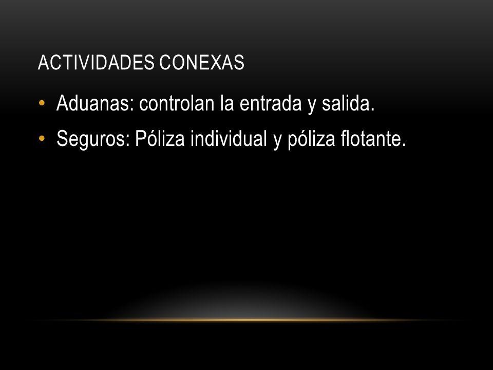 ACTIVIDADES CONEXAS Aduanas: controlan la entrada y salida.