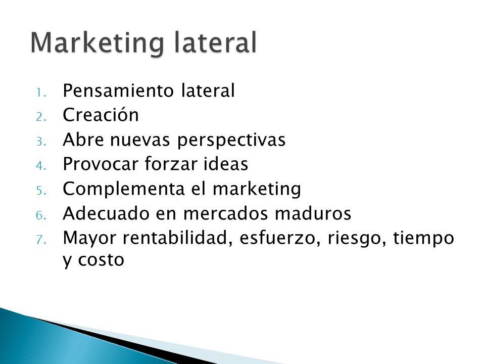 1. Pensamiento lateral 2. Creación 3. Abre nuevas perspectivas 4. Provocar forzar ideas 5. Complementa el marketing 6. Adecuado en mercados maduros 7.