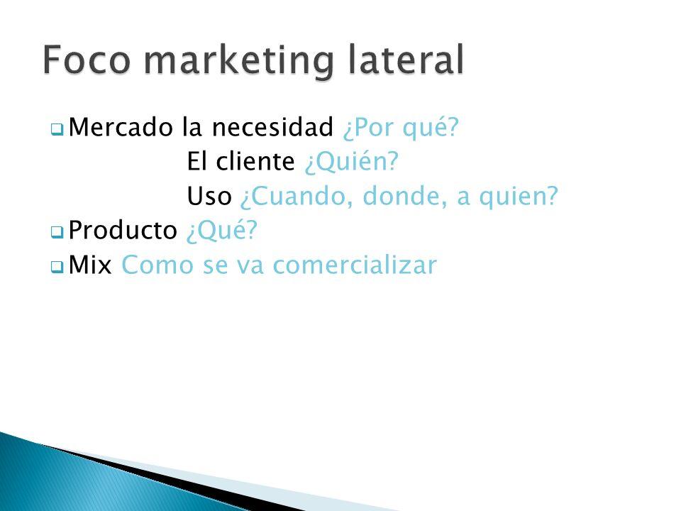 Mercado la necesidad ¿Por qué? El cliente ¿Quién? Uso ¿Cuando, donde, a quien? Producto ¿Qué? Mix Como se va comercializar