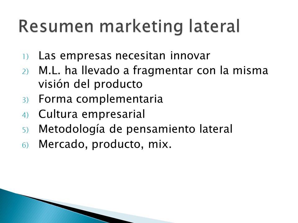 1) Las empresas necesitan innovar 2) M.L. ha llevado a fragmentar con la misma visión del producto 3) Forma complementaria 4) Cultura empresarial 5) M