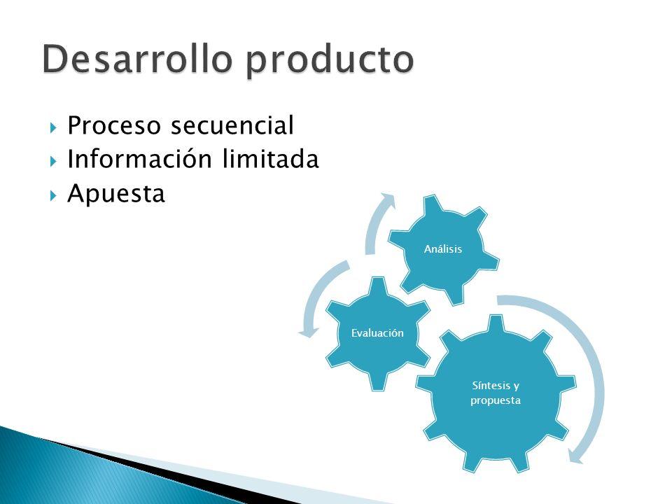 Proceso secuencial Información limitada Apuesta Síntesis y propuesta Evaluación Análisis