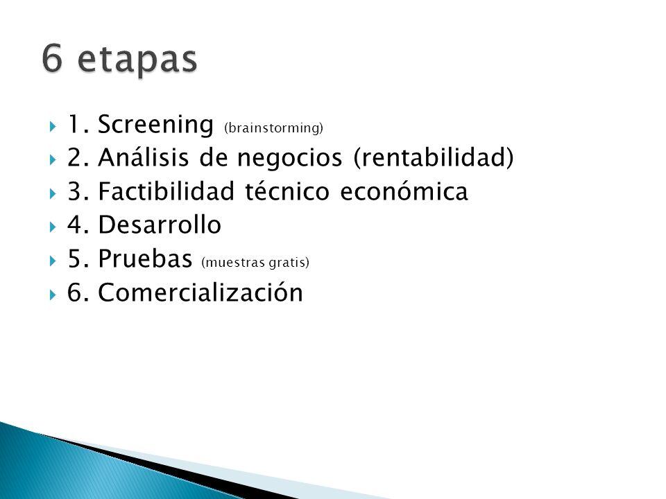 1. Screening (brainstorming) 2. Análisis de negocios (rentabilidad) 3. Factibilidad técnico económica 4. Desarrollo 5. Pruebas (muestras gratis) 6. Co