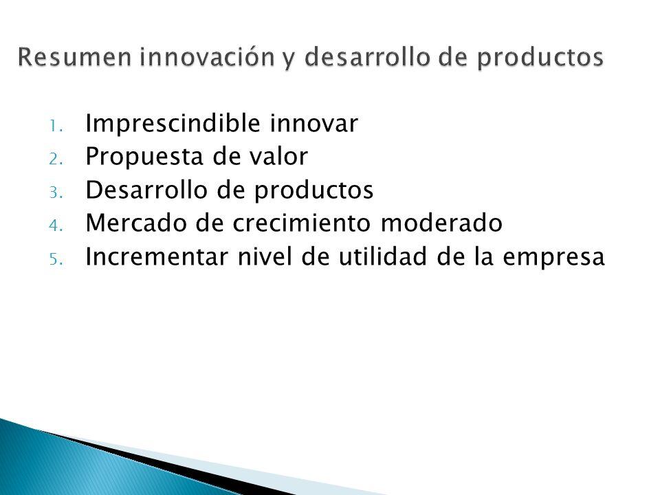 1. Imprescindible innovar 2. Propuesta de valor 3. Desarrollo de productos 4. Mercado de crecimiento moderado 5. Incrementar nivel de utilidad de la e