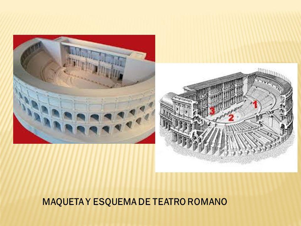 MAQUETA Y ESQUEMA DE TEATRO ROMANO