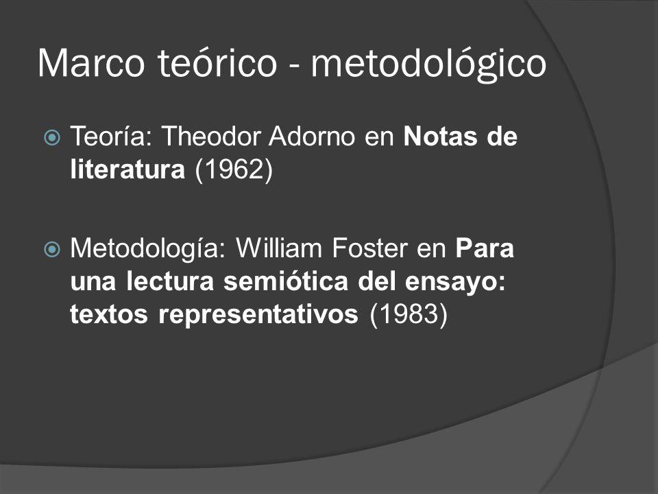 Marco teórico - metodológico Teoría: Theodor Adorno en Notas de literatura (1962) Metodología: William Foster en Para una lectura semiótica del ensayo
