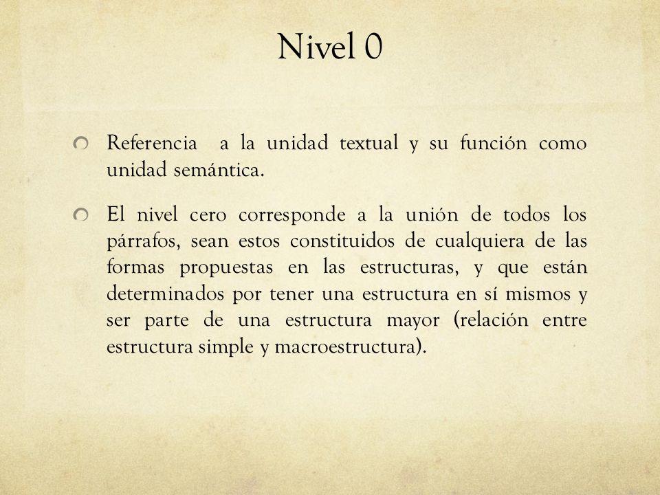 Nivel 0 Referencia a la unidad textual y su función como unidad semántica. El nivel cero corresponde a la unión de todos los párrafos, sean estos cons