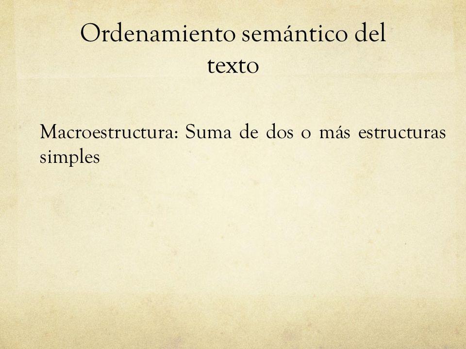 Ordenamiento semántico del texto Macroestructura: Suma de dos o más estructuras simples