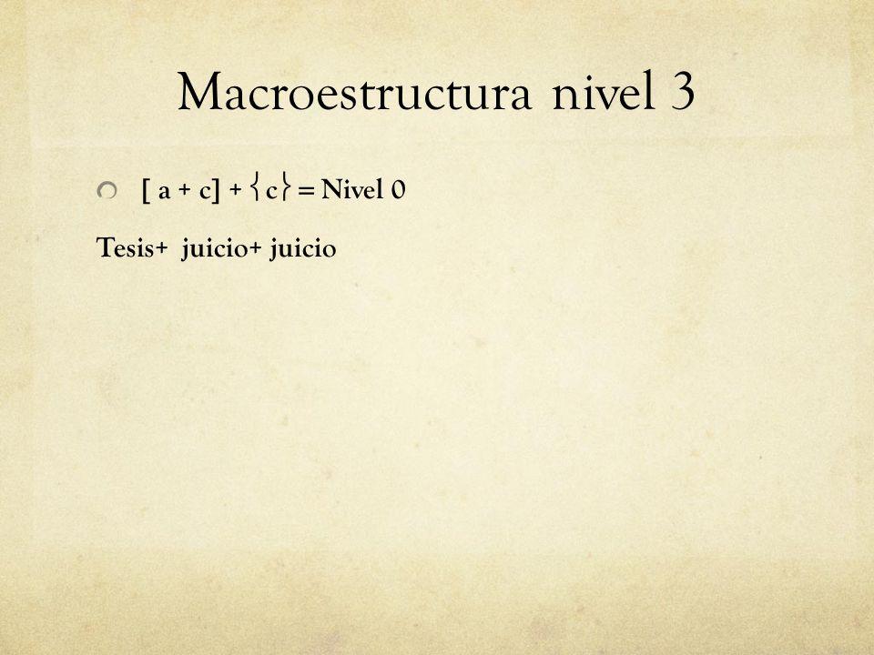 Macroestructura nivel 3 a + c + c Nivel 0 Tesis+ juicio+ juicio