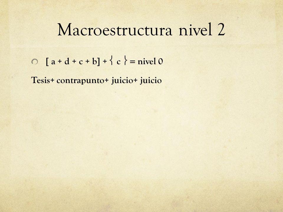 Macroestructura nivel 2 a + d + c + b + c nivel 0 Tesis+ contrapunto+ juicio+ juicio