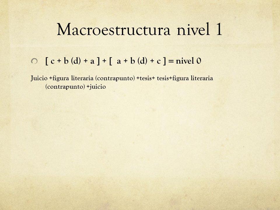 Macroestructura nivel 1 c + b (d) + a + a + b (d) + c nivel 0 Juicio +figura literaria (contrapunto) +tesis+ tesis+figura literaria (contrapunto) +jui