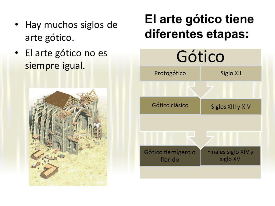Hay muchos siglos de arte gótico. El arte gótico no es siempre igual. Gótico flamígero o florido Finales siglo XIV y siglo XV Gótico clásico Siglos XI
