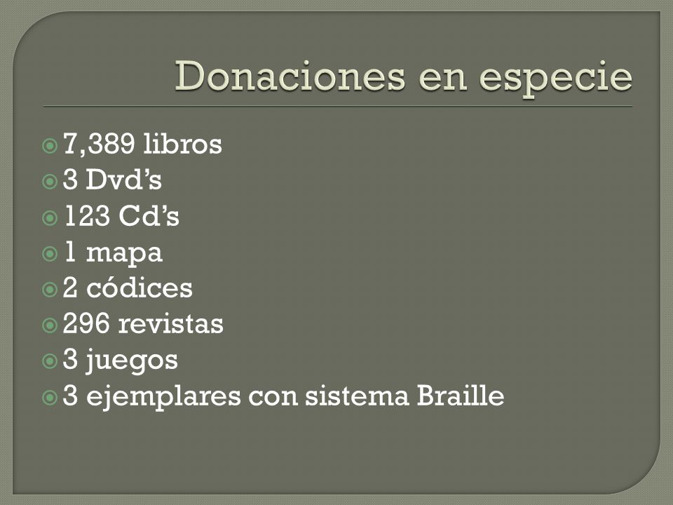 7,389 libros 3 Dvds 123 Cds 1 mapa 2 códices 296 revistas 3 juegos 3 ejemplares con sistema Braille