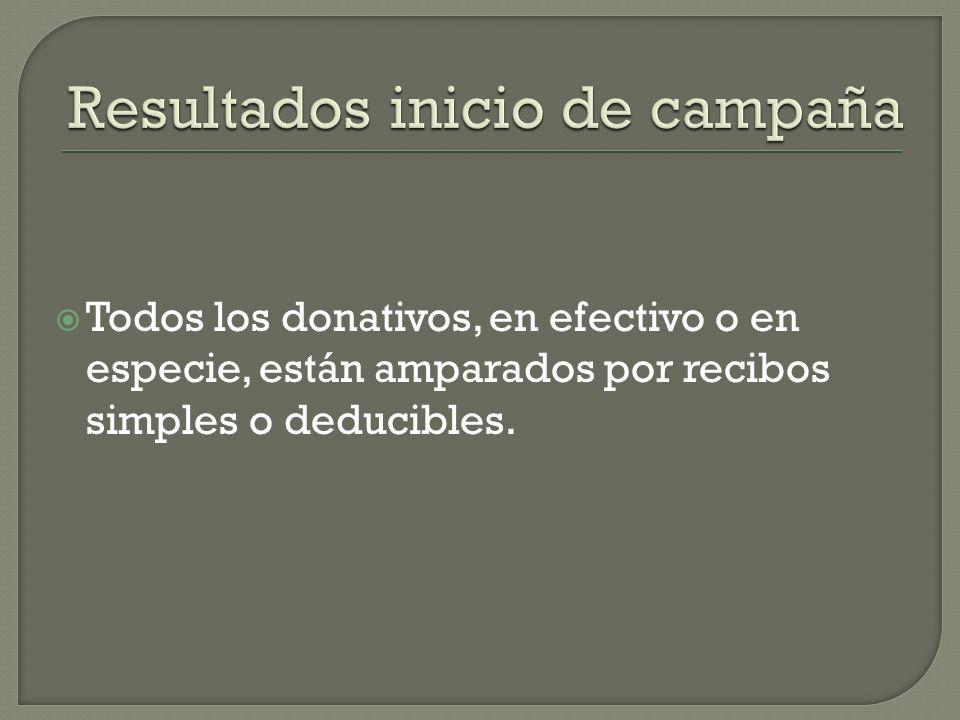 Todos los donativos, en efectivo o en especie, están amparados por recibos simples o deducibles.