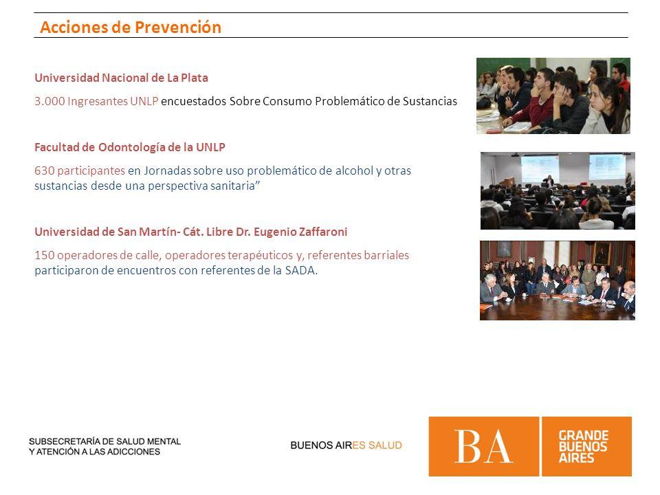 Universidad Nacional de La Plata 3.000 Ingresantes UNLP encuestados Sobre Consumo Problemático de Sustancias Facultad de Odontología de la UNLP 630 pa