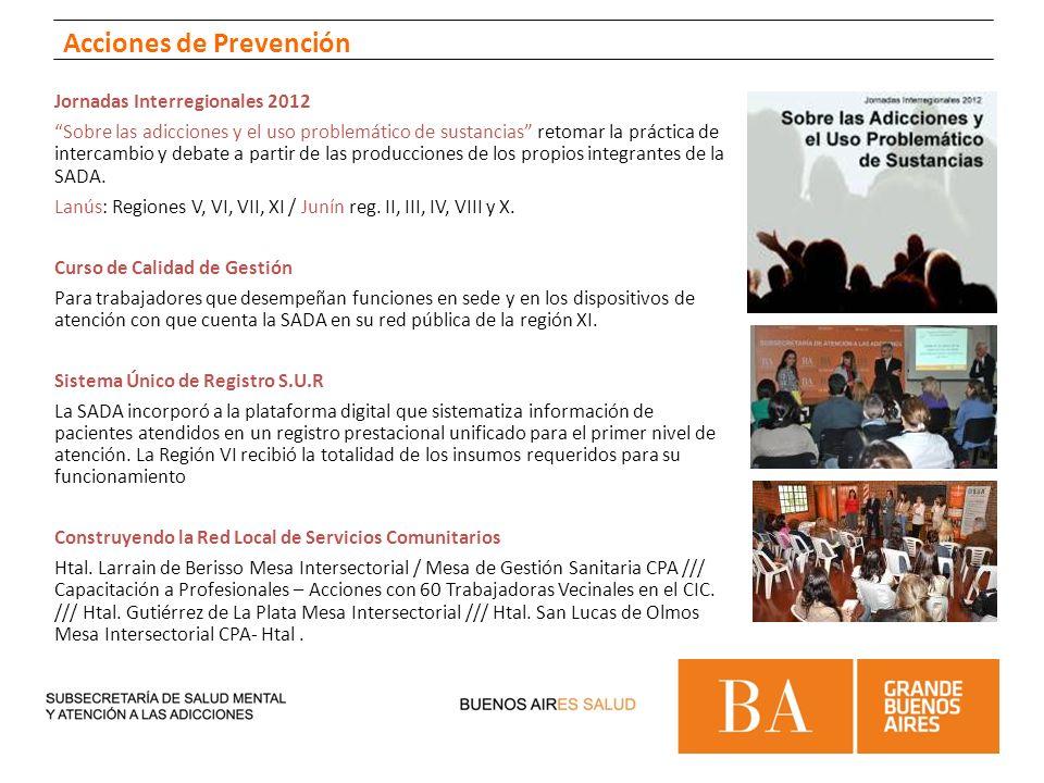 Jornadas Interregionales 2012 Sobre las adicciones y el uso problemático de sustancias retomar la práctica de intercambio y debate a partir de las pro