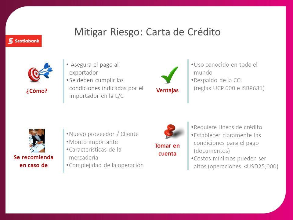 Mitigar Riesgo: Carta de Crédito Asegura el pago al exportador Se deben cumplir las condiciones indicadas por el importador en la L/C ¿Cómo? Ventajas