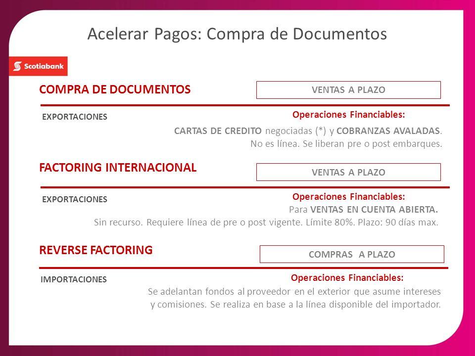 VENTAS A PLAZO Operaciones Financiables: CARTAS DE CREDITO negociadas (*) y COBRANZAS AVALADAS. No es línea. Se liberan pre o post embarques. EXPORTAC