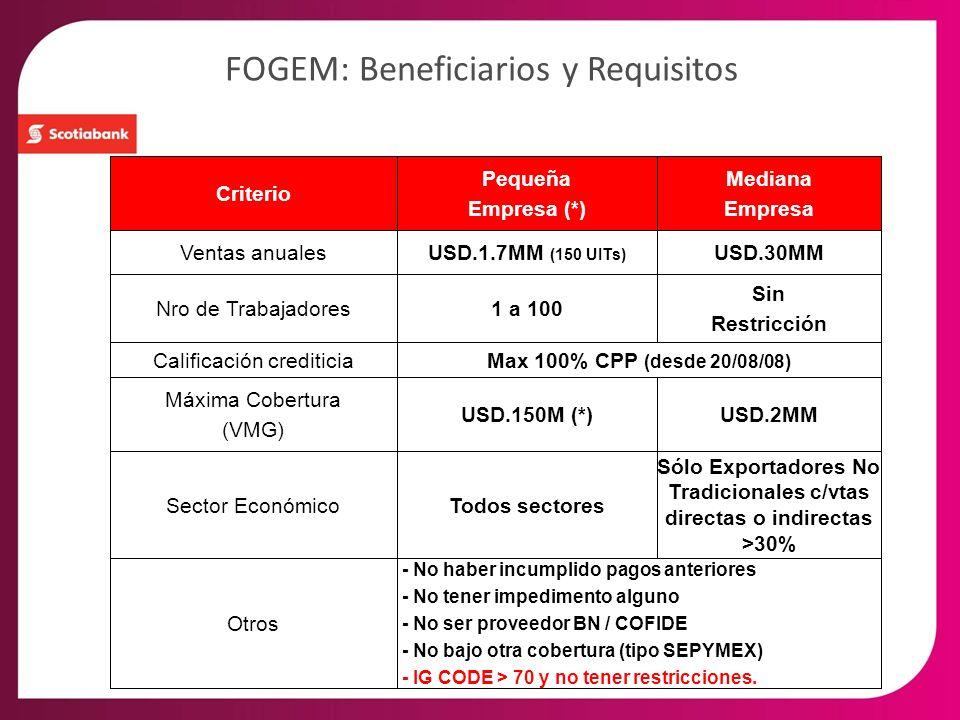 FOGEM: Beneficiarios y Requisitos Criterio Pequeña Empresa (*) Mediana Empresa Ventas anualesUSD.1.7MM (150 UITs) USD.30MM Nro de Trabajadores1 a 100