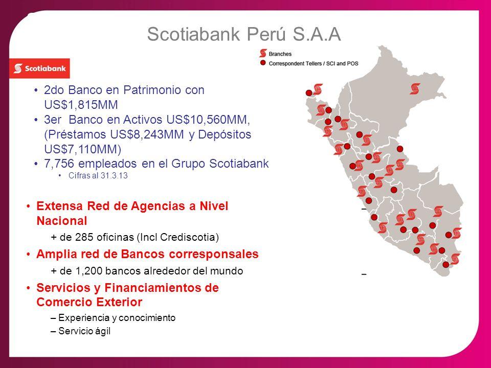 Scotiabank Perú: Comercio Exterior Scotiabank Perú S.A.A 2do Banco en Patrimonio con US$1,815MM 3er Banco en Activos US$10,560MM, (Préstamos US$8,243M