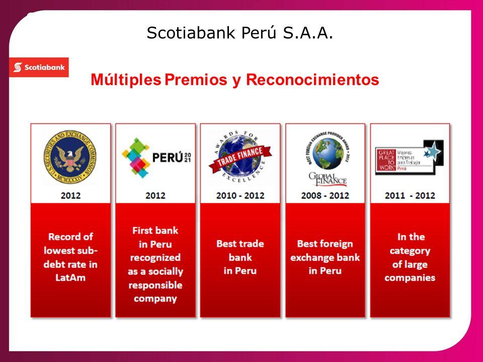 Scotiabank Perú: Comercio Exterior Recursos Financieros para el Comercio Exterior de las MYPES Ahora hablemos de lo que nos concierne…..!!!!